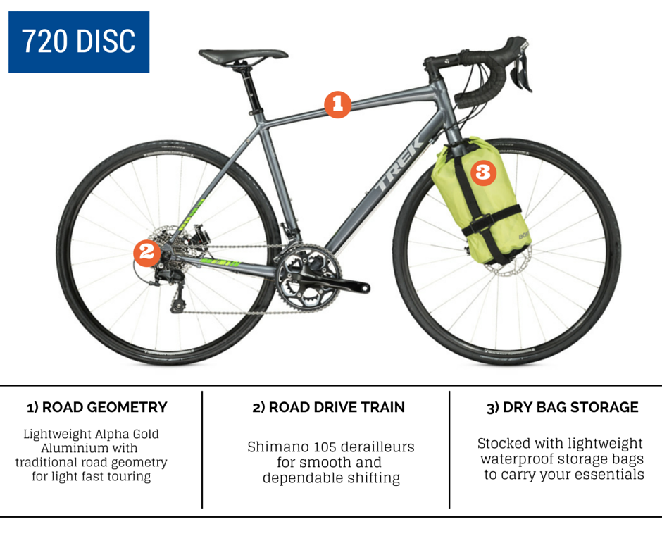 Highlights the features and pictures the 2015 Trek 720 Disc Touring Bike