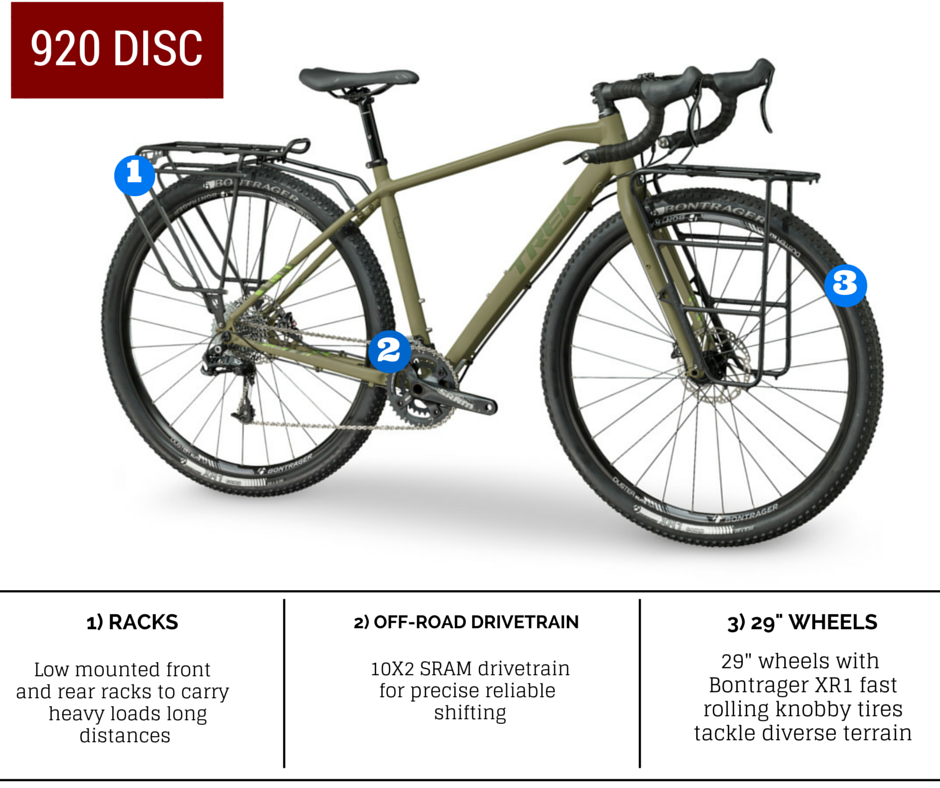 Highlights the features and pictures the 2015 Trek 920 Disc Touring Bike